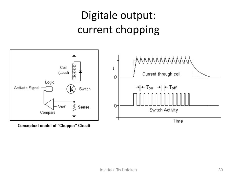 Interface Technieken80 Digitale output: current chopping