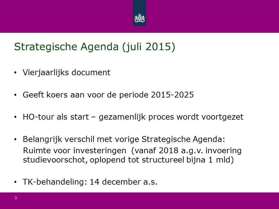 3 Strategische Agenda (juli 2015) Vierjaarlijks document Geeft koers aan voor de periode 2015-2025 HO-tour als start – gezamenlijk proces wordt voortgezet Belangrijk verschil met vorige Strategische Agenda: Ruimte voor investeringen (vanaf 2018 a.g.v.