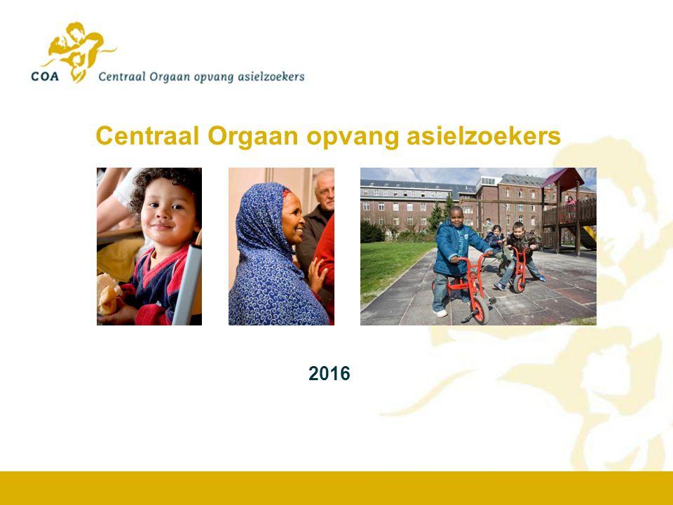 Centraal Orgaan opvang asielzoekers 2016