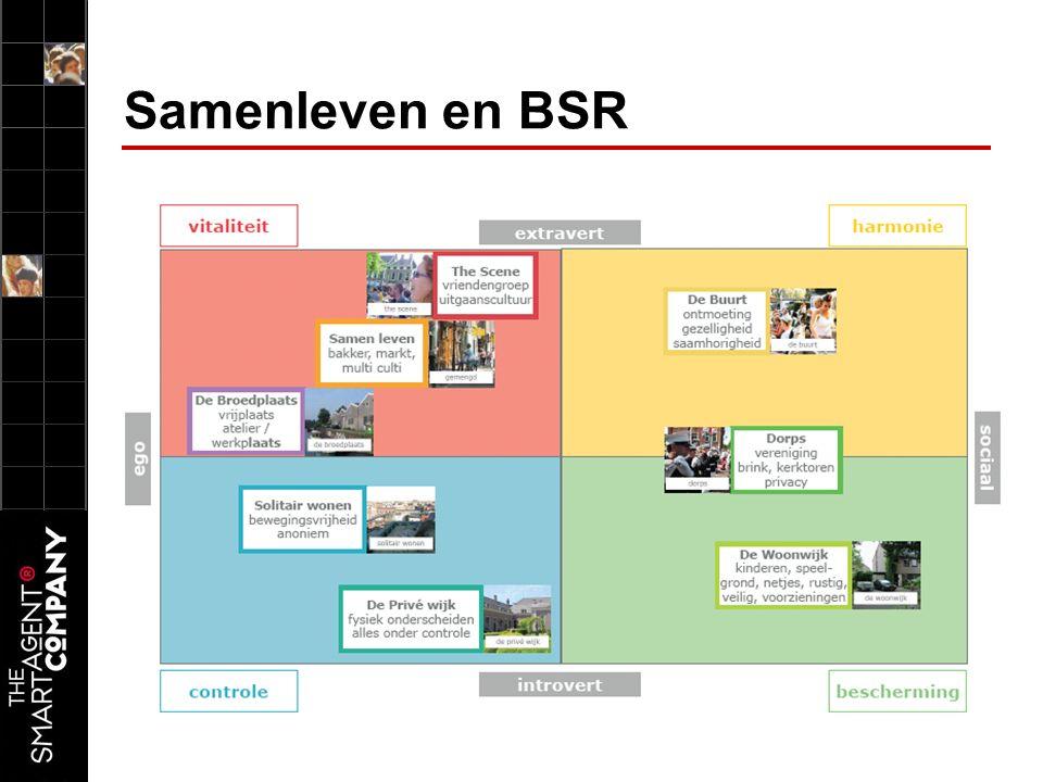 Samenleven en BSR