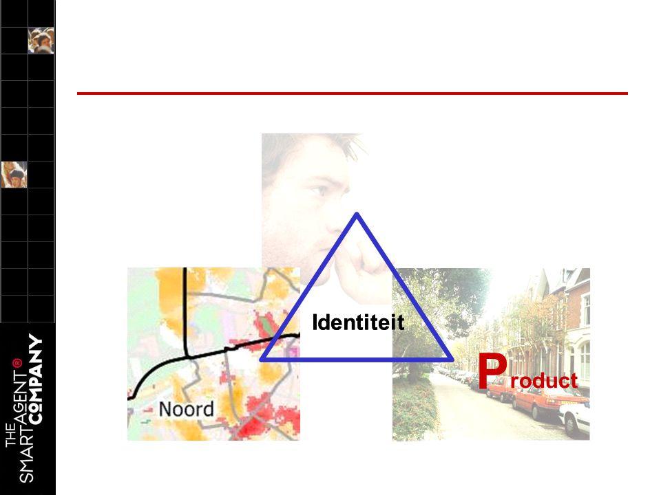 C L ocatie P roduct Identiteit P roduct Identiteit
