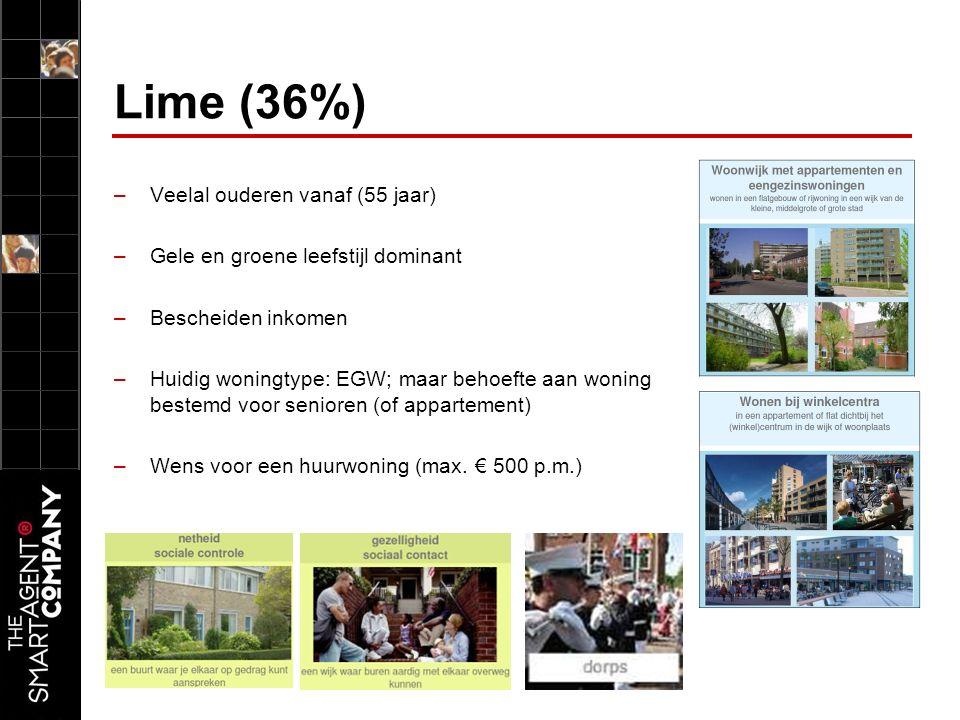 Lime (36%) –Veelal ouderen vanaf (55 jaar) –Gele en groene leefstijl dominant –Bescheiden inkomen –Huidig woningtype: EGW; maar behoefte aan woning bestemd voor senioren (of appartement) –Wens voor een huurwoning (max.