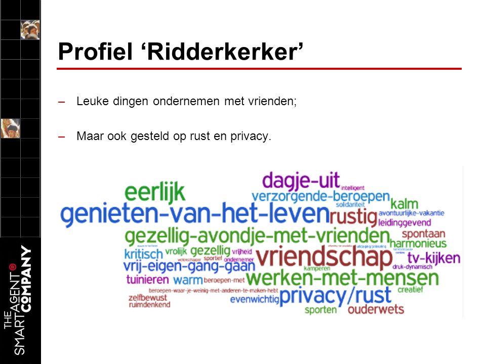 Profiel 'Ridderkerker' –Leuke dingen ondernemen met vrienden; –Maar ook gesteld op rust en privacy.