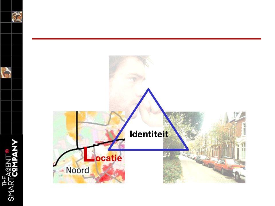 C L ocatie P roduct Identiteit L ocatie Identiteit