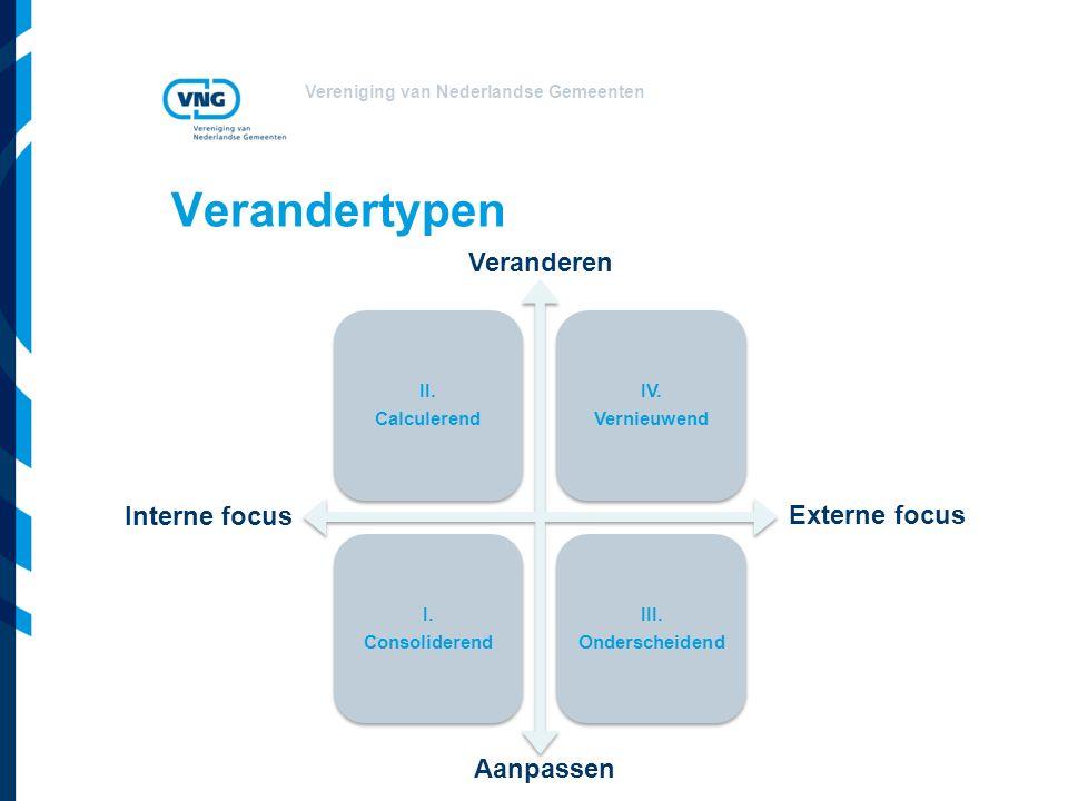 Vereniging van Nederlandse Gemeenten Verandertypen Veranderen Aanpassen Interne focus Externe focus