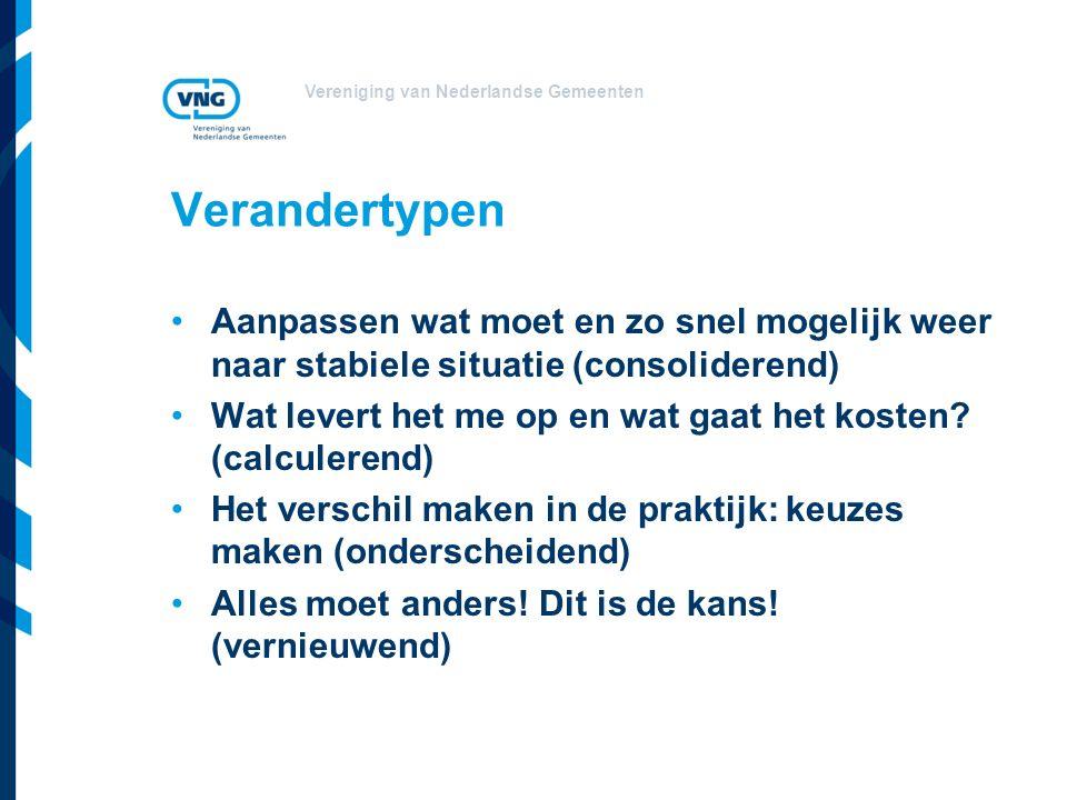 Vereniging van Nederlandse Gemeenten Keuze invoeringsstrategieën Wil je de Ow als kans aangrijpen om de werkwijze helemaal te vernieuwen of wil je liever uitgaan van de huidige werkwijze en beleidskaders.