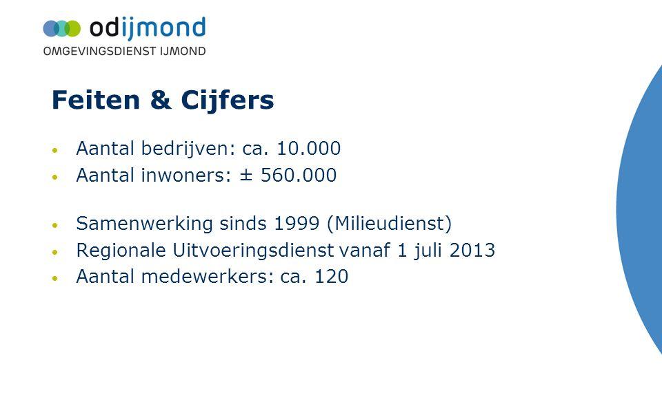 Feiten & Cijfers Aantal bedrijven: ca. 10.000 Aantal inwoners: ± 560.000 Samenwerking sinds 1999 (Milieudienst) Regionale Uitvoeringsdienst vanaf 1 ju
