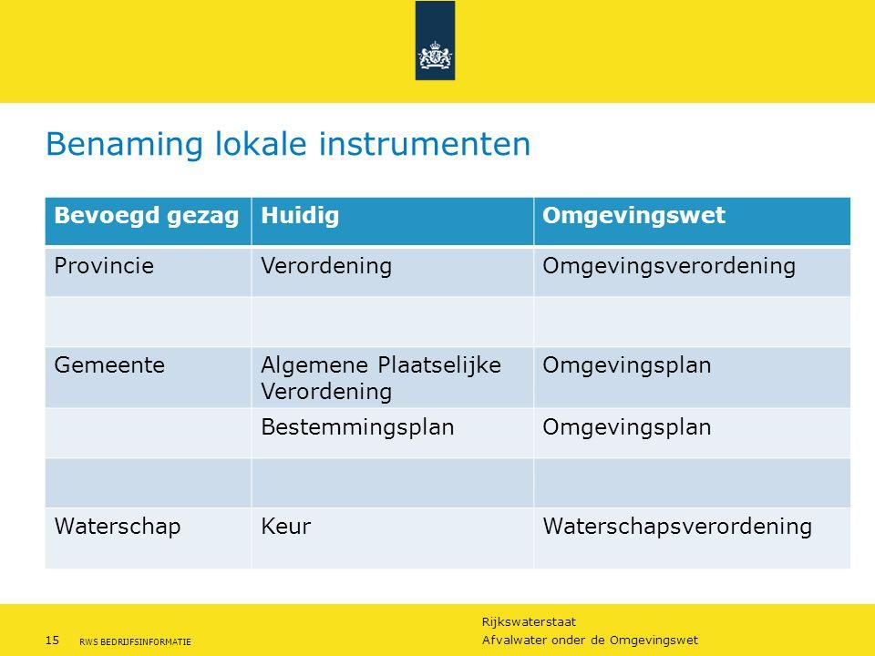 Rijkswaterstaat 15Afvalwater onder de Omgevingswet RWS BEDRIJFSINFORMATIE Benaming lokale instrumenten Bevoegd gezagHuidigOmgevingswet ProvincieVerord