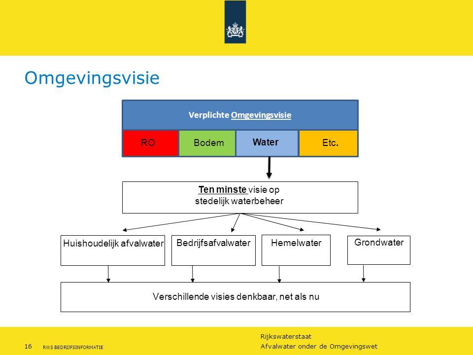 Rijkswaterstaat 16Afvalwater onder de Omgevingswet RWS BEDRIJFSINFORMATIE Omgevingsvisie Ten minste visie op stedelijk waterbeheer Verplichte Omgeving