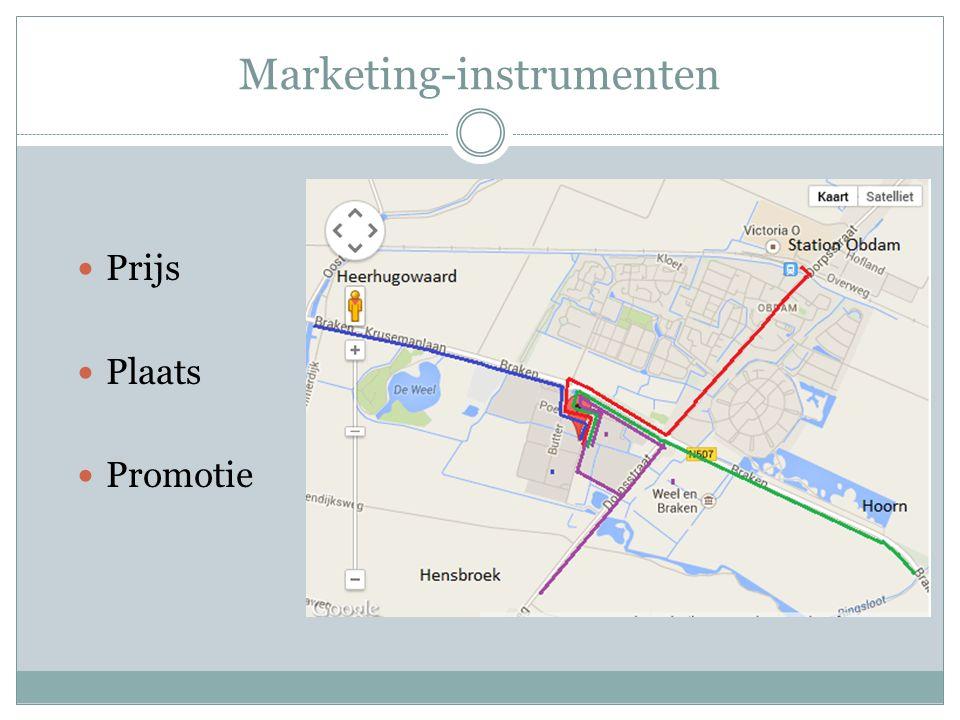Marketing-instrumenten Prijs Plaats Promotie