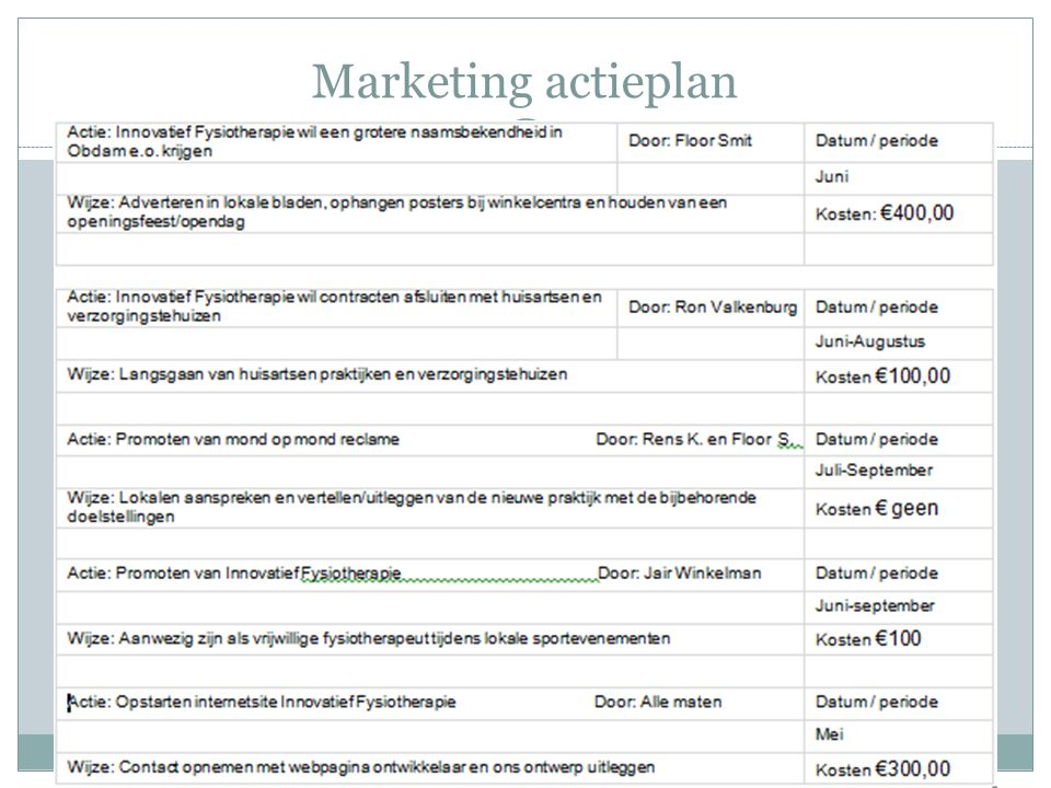 Marketing actieplan
