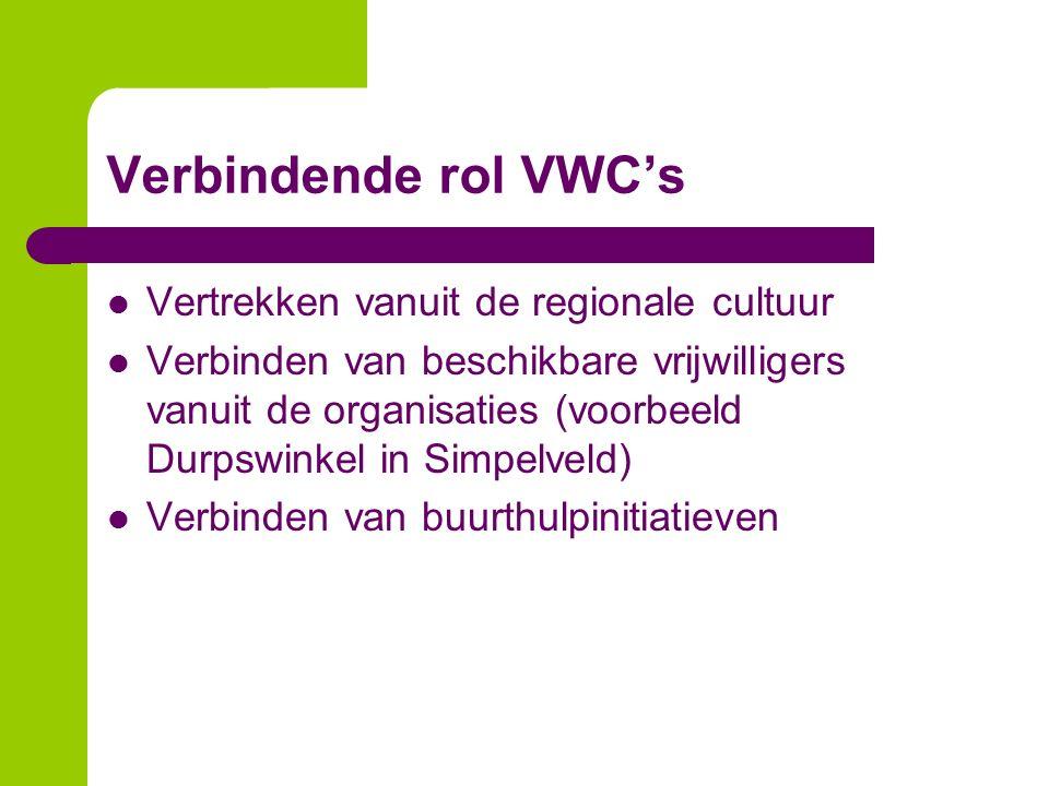 Verbindende rol VWC's Vertrekken vanuit de regionale cultuur Verbinden van beschikbare vrijwilligers vanuit de organisaties (voorbeeld Durpswinkel in Simpelveld) Verbinden van buurthulpinitiatieven