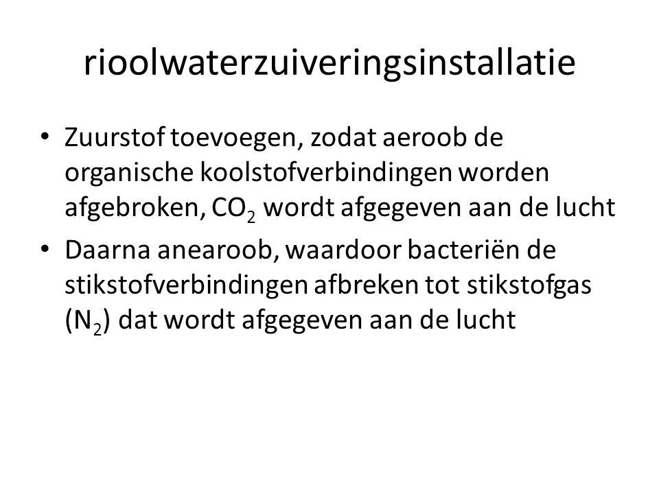 rioolwaterzuiveringsinstallatie Zuurstof toevoegen, zodat aeroob de organische koolstofverbindingen worden afgebroken, CO 2 wordt afgegeven aan de luc