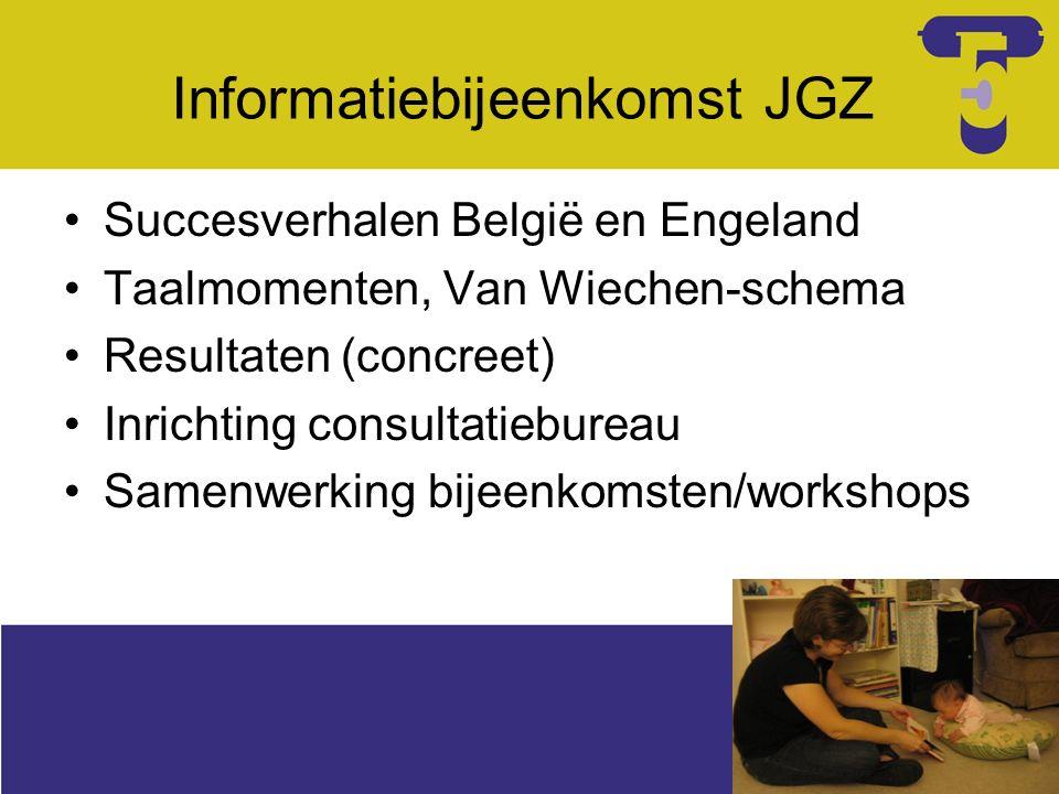 Succesverhalen België en Engeland Taalmomenten, Van Wiechen-schema Resultaten (concreet) Inrichting consultatiebureau Samenwerking bijeenkomsten/workshops Informatiebijeenkomst JGZ