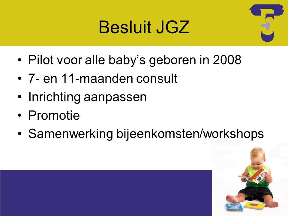 Besluit JGZ Pilot voor alle baby's geboren in 2008 7- en 11-maanden consult Inrichting aanpassen Promotie Samenwerking bijeenkomsten/workshops