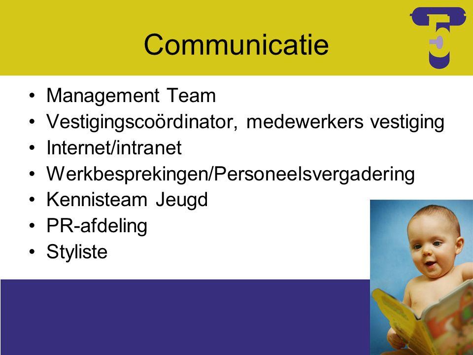 Communicatie Management Team Vestigingscoördinator, medewerkers vestiging Internet/intranet Werkbesprekingen/Personeelsvergadering Kennisteam Jeugd PR-afdeling Styliste