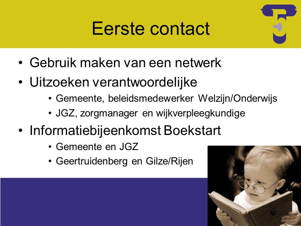 Eerste contact Gebruik maken van een netwerk Uitzoeken verantwoordelijke Gemeente, beleidsmedewerker Welzijn/Onderwijs JGZ, zorgmanager en wijkverpleegkundige Informatiebijeenkomst Boekstart Gemeente en JGZ Geertruidenberg en Gilze/Rijen