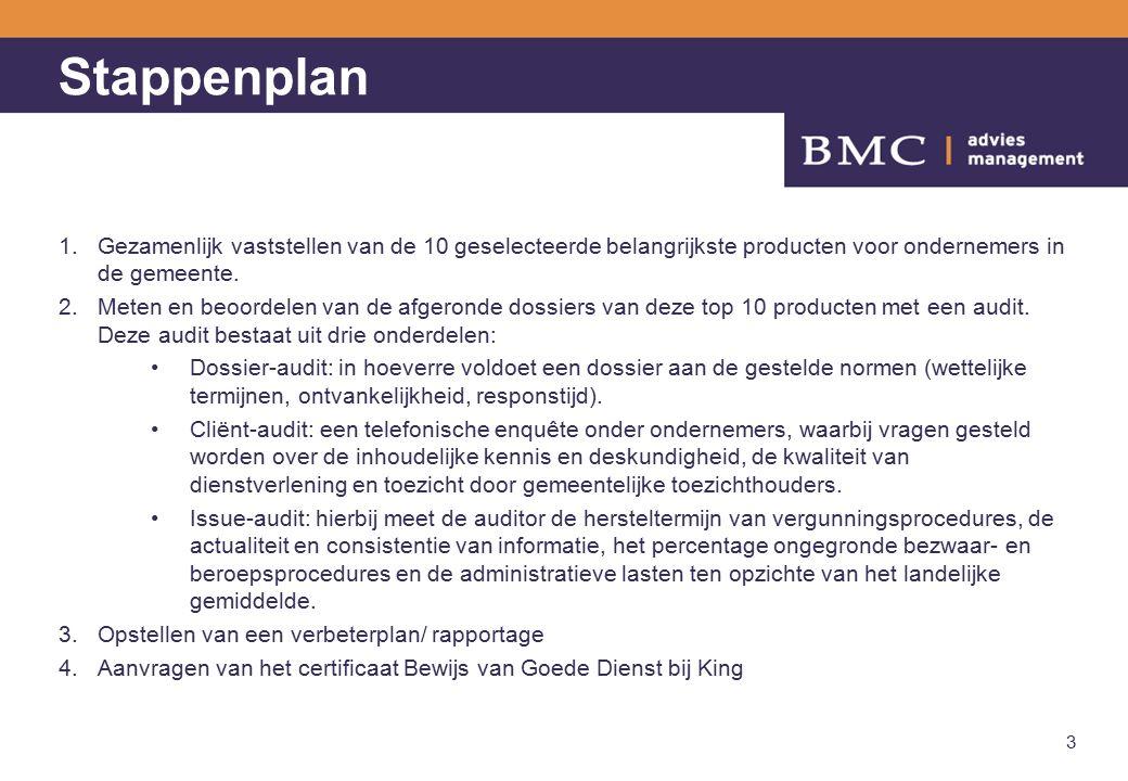 Stappenplan 1.Gezamenlijk vaststellen van de 10 geselecteerde belangrijkste producten voor ondernemers in de gemeente.