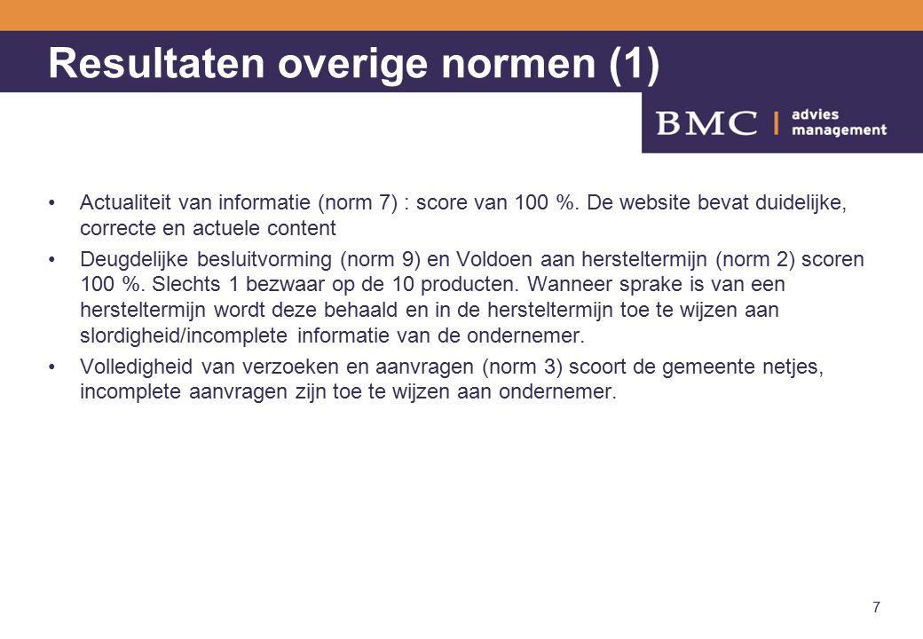 Resultaten overige normen (2) Professionaliteit (norm 4) en dienstverlening op menselijke maat (norm 8) scoren zeer goed.