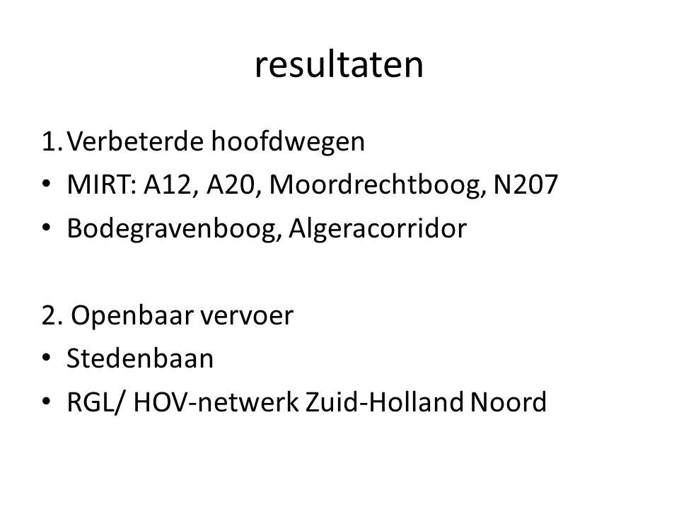 resultaten 1.Verbeterde hoofdwegen MIRT: A12, A20, Moordrechtboog, N207 Bodegravenboog, Algeracorridor 2.
