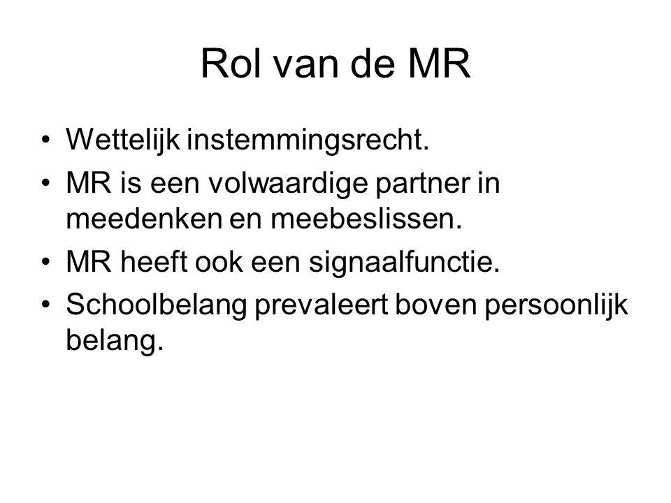 Rol van de MR Wettelijk instemmingsrecht.