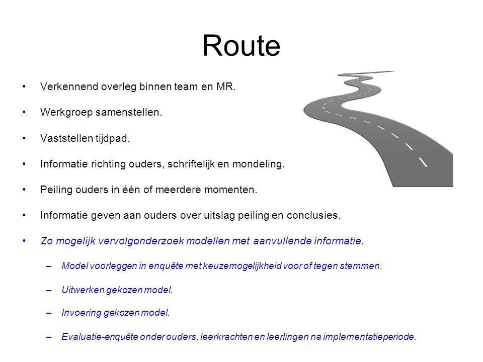 Route Verkennend overleg binnen team en MR. Werkgroep samenstellen.