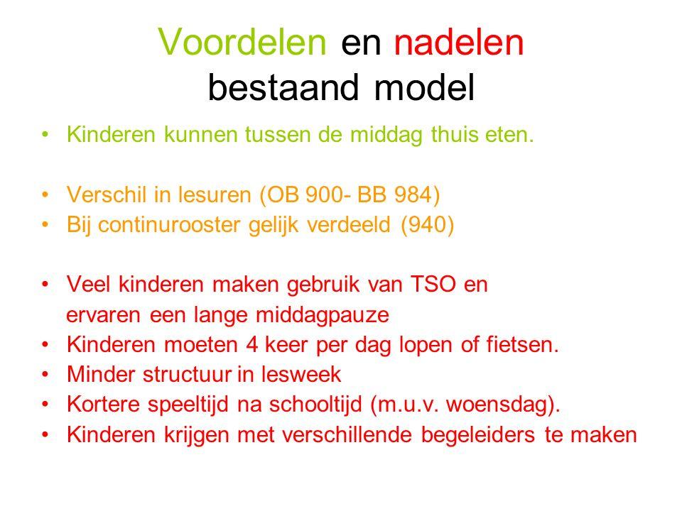 Bioritme model Vraagt om specifiek onderwijsconcept.