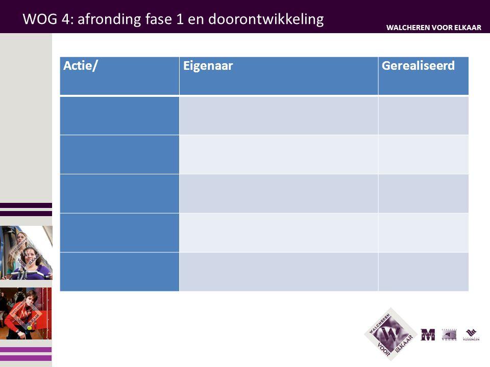 WALCHEREN VOOR ELKAAR WOG 4: afronding fase 1 en doorontwikkeling Actie/EigenaarGerealiseerd