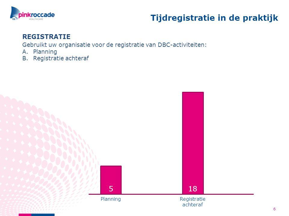 6 REGISTRATIE Gebruikt uw organisatie voor de registratie van DBC-activiteiten: A.Planning B.Registratie achteraf Tijdregistratie in de praktijk Plann