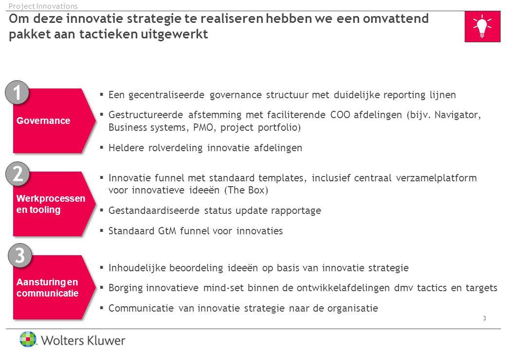 Om deze innovatie strategie te realiseren hebben we een omvattend pakket aan tactieken uitgewerkt 3 Project Innovations  Een gecentraliseerde governance structuur met duidelijke reporting lijnen  Gestructureerde afstemming met faciliterende COO afdelingen (bijv.
