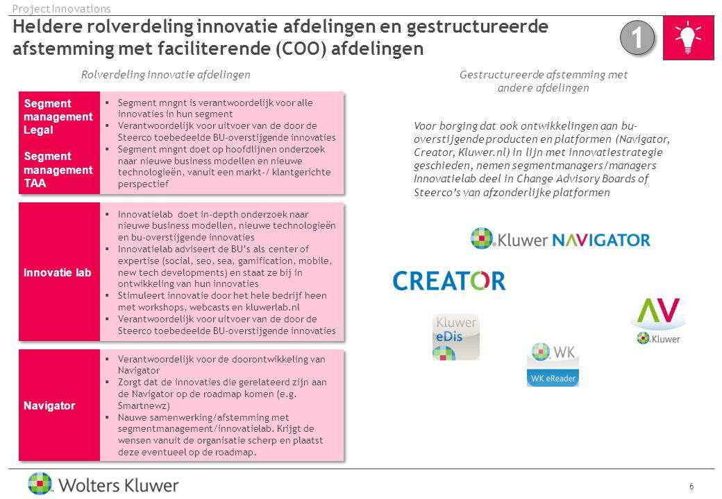 Heldere rolverdeling innovatie afdelingen en gestructureerde afstemming met faciliterende (COO) afdelingen 6 Project Innovations 1 1  Segment mngnt is verantwoordelijk voor alle innovaties in hun segment  Verantwoordelijk voor uitvoer van de door de Steerco toebedeelde BU-overstijgende innovaties  Segment mngnt doet op hoofdlijnen onderzoek naar nieuwe business modellen en nieuwe technologieën, vanuit een markt-/ klantgerichte perspectief Segment management Legal Segment management TAA  Innovatielab doet in-depth onderzoek naar nieuwe business modellen, nieuwe technologieën en bu-overstijgende innovaties  Innovatielab adviseert de BU's als center of expertise (social, seo, sea, gamification, mobile, new tech developments) en staat ze bij in ontwikkeling van hun innovaties  Stimuleert innovatie door het hele bedrijf heen met workshops, webcasts en kluwerlab.nl  Verantwoordelijk voor uitvoer van de door de Steerco toebedeelde BU-overstijgende innovaties Innovatie lab Rolverdeling innovatie afdelingenGestructureerde afstemming met andere afdelingen Voor borging dat ook ontwikkelingen aan bu- overstijgende producten en platformen (Navigator, Creator, Kluwer.nl) in lijn met innovatiestrategie geschieden, nemen segmentmanagers/managers Innovatielab deel in Change Advisory Boards of Steerco's van afzonderlijke platformen  Verantwoordelijk voor de doorontwikkeling van Navigator  Zorgt dat de innovaties die gerelateerd zijn aan de Navigator op de roadmap komen (e.g.
