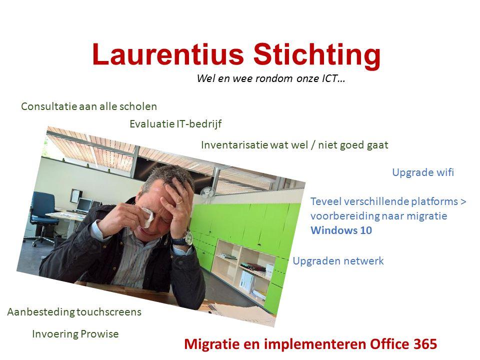 Laurentius Stichting Wel en wee rondom onze ICT… Evaluatie IT-bedrijf Teveel verschillende platforms > voorbereiding naar migratie Windows 10 Upgrade wifi Aanbesteding touchscreens Consultatie aan alle scholen Inventarisatie wat wel / niet goed gaat Upgraden netwerk Migratie en implementeren Office 365 Invoering Prowise