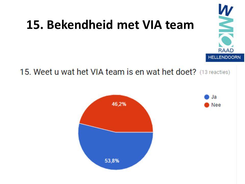 15. Bekendheid met VIA team