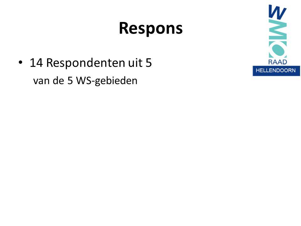 Respons 14 Respondenten uit 5 van de 5 WS-gebieden