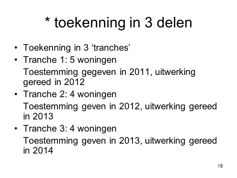 16 * toekenning in 3 delen Toekenning in 3 'tranches' Tranche 1: 5 woningen Toestemming gegeven in 2011, uitwerking gereed in 2012 Tranche 2: 4 woning
