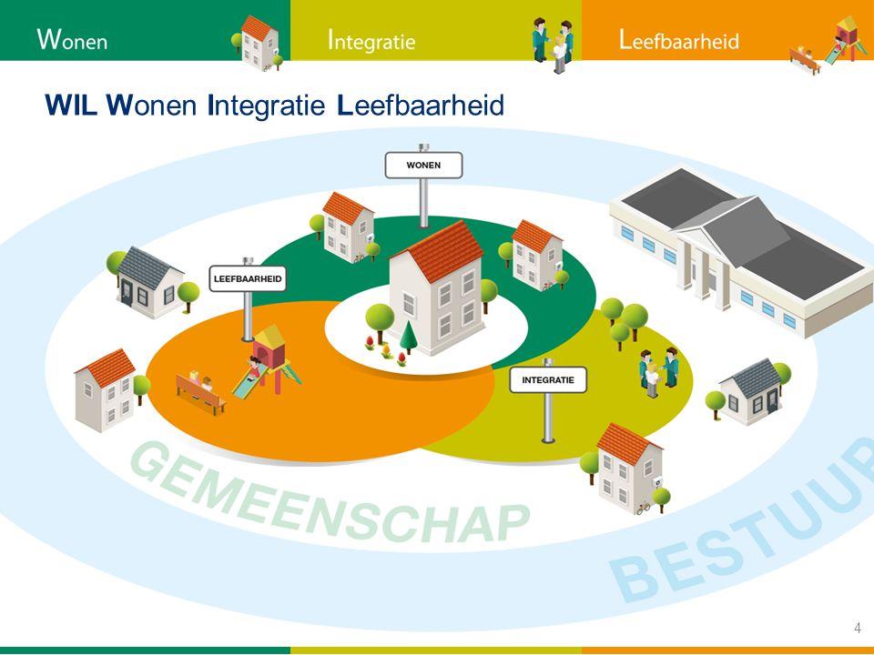 4 WIL Wonen Integratie Leefbaarheid