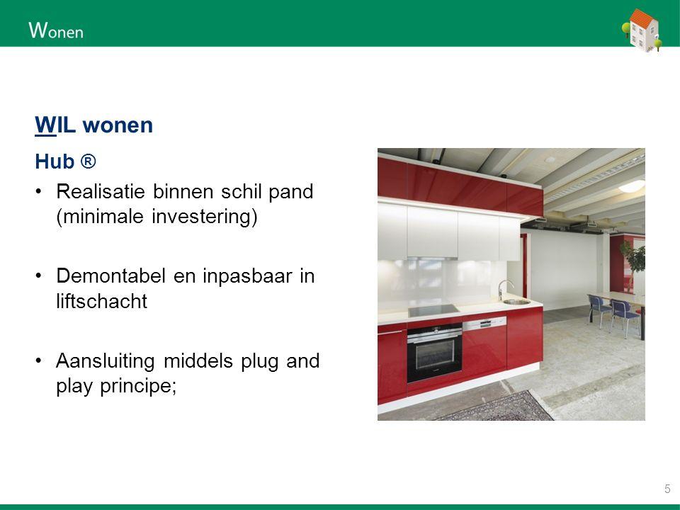 WIL wonen Hub ® Realisatie binnen schil pand (minimale investering) Demontabel en inpasbaar in liftschacht Aansluiting middels plug and play principe;