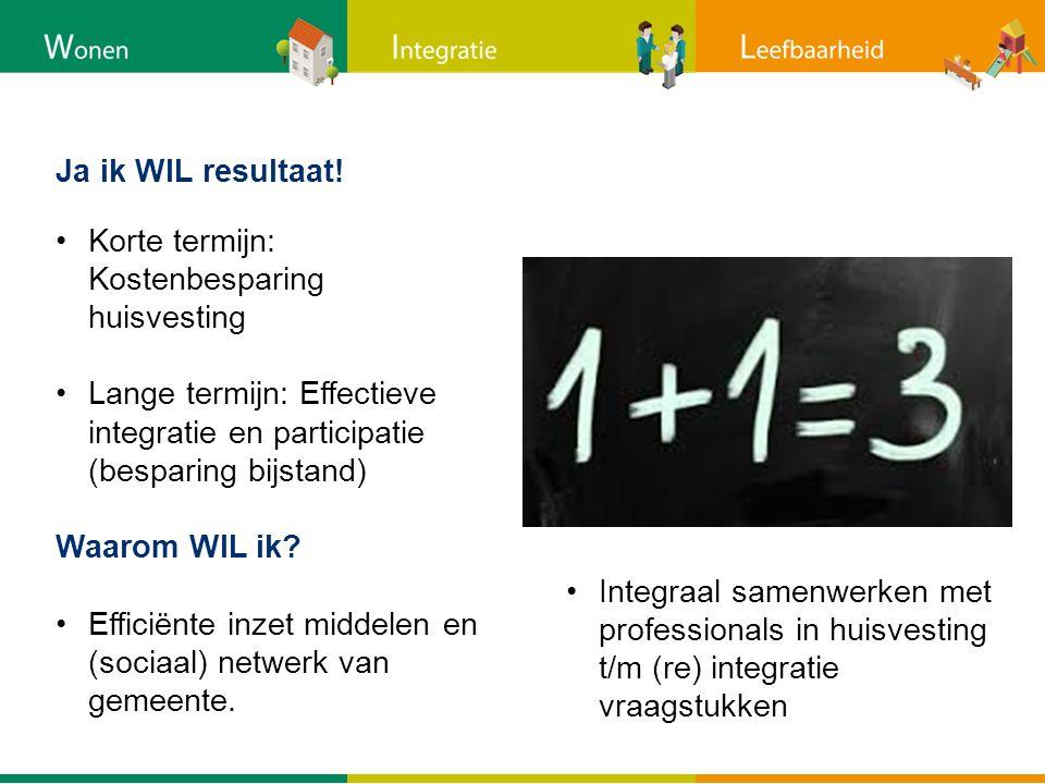 Ja ik WIL resultaat! Korte termijn: Kostenbesparing huisvesting Lange termijn: Effectieve integratie en participatie (besparing bijstand) Waarom WIL i