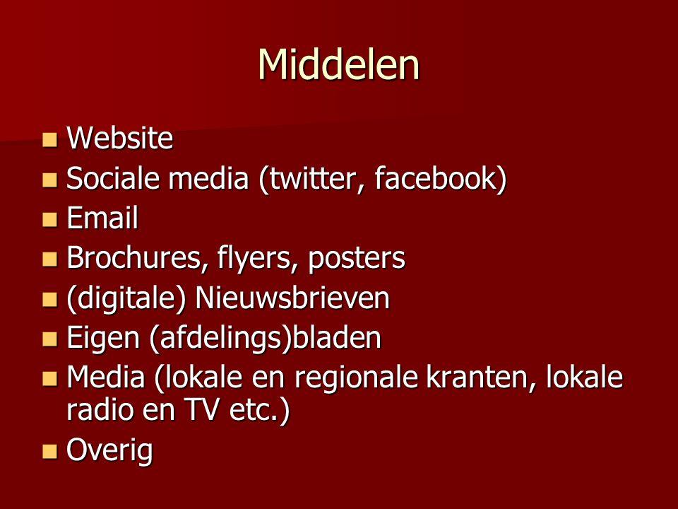 Samenvatting marketingplan marktpositioneringDoelen Communicatiestrategie