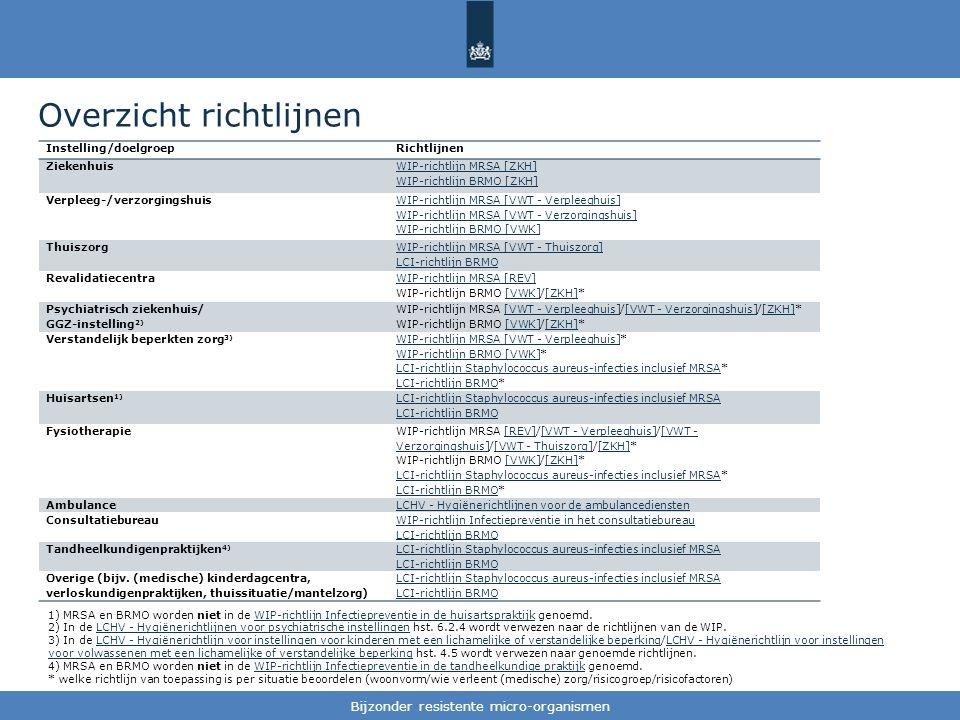 Tekst / één afbeelding Bijzonder resistente micro-organismen Overzicht richtlijnen Instelling/doelgroepRichtlijnen Ziekenhuis WIP-richtlijn MRSA [ZKH] WIP-richtlijn BRMO [ZKH] Verpleeg-/verzorgingshuis WIP-richtlijn MRSA [VWT - Verpleeghuis] WIP-richtlijn MRSA [VWT - Verzorgingshuis] WIP-richtlijn BRMO [VWK] Thuiszorg WIP-richtlijn MRSA [VWT - Thuiszorg] LCI-richtlijn BRMO Revalidatiecentra WIP-richtlijn MRSA [REV] WIP-richtlijn BRMO [VWK]/[ZKH]*[VWK][ZKH] Psychiatrisch ziekenhuis/ GGZ-instelling 2) WIP-richtlijn MRSA [VWT - Verpleeghuis]/[VWT - Verzorgingshuis]/[ZKH]*[VWT - Verpleeghuis][VWT - Verzorgingshuis][ZKH] WIP-richtlijn BRMO [VWK]/[ZKH]*[VWK][ZKH] Verstandelijk beperkten zorg 3) WIP-richtlijn MRSA [VWT - Verpleeghuis]WIP-richtlijn MRSA [VWT - Verpleeghuis]* WIP-richtlijn BRMO [VWK]WIP-richtlijn BRMO [VWK]* LCI-richtlijn Staphylococcus aureus-infecties inclusief MRSALCI-richtlijn Staphylococcus aureus-infecties inclusief MRSA* LCI-richtlijn BRMOLCI-richtlijn BRMO* Huisartsen 1) LCI-richtlijn Staphylococcus aureus-infecties inclusief MRSA LCI-richtlijn BRMO Fysiotherapie WIP-richtlijn MRSA [REV]/[VWT - Verpleeghuis]/[VWT - Verzorgingshuis]/[VWT - Thuiszorg]/[ZKH]*[REV][VWT - Verpleeghuis][VWT - Verzorgingshuis][VWT - Thuiszorg][ZKH] WIP-richtlijn BRMO [VWK]/[ZKH]*[VWK][ZKH] LCI-richtlijn Staphylococcus aureus-infecties inclusief MRSALCI-richtlijn Staphylococcus aureus-infecties inclusief MRSA* LCI-richtlijn BRMOLCI-richtlijn BRMO* AmbulanceLCHV - Hygiënerichtlijnen voor de ambulancediensten Consultatiebureau WIP-richtlijn Infectiepreventie in het consultatiebureau LCI-richtlijn BRMO Tandheelkundigenpraktijken 4) LCI-richtlijn Staphylococcus aureus-infecties inclusief MRSA LCI-richtlijn BRMO Overige (bijv.