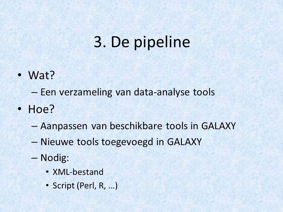 3. De pipeline Wat. – Een verzameling van data-analyse tools Hoe.