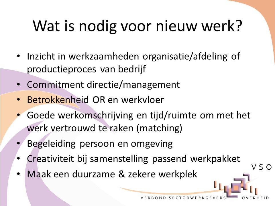 Wat is nodig voor nieuw werk? Inzicht in werkzaamheden organisatie/afdeling of productieproces van bedrijf Commitment directie/management Betrokkenhei