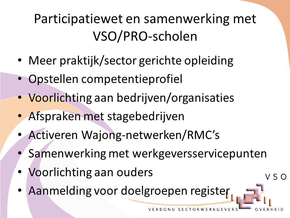 Participatiewet en samenwerking met VSO/PRO-scholen Meer praktijk/sector gerichte opleiding Opstellen competentieprofiel Voorlichting aan bedrijven/or