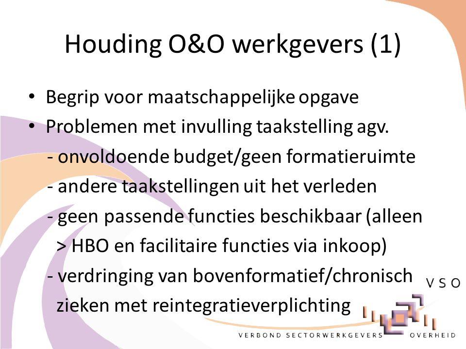 Houding O&O werkgevers (1) Begrip voor maatschappelijke opgave Problemen met invulling taakstelling agv. - onvoldoende budget/geen formatieruimte - an