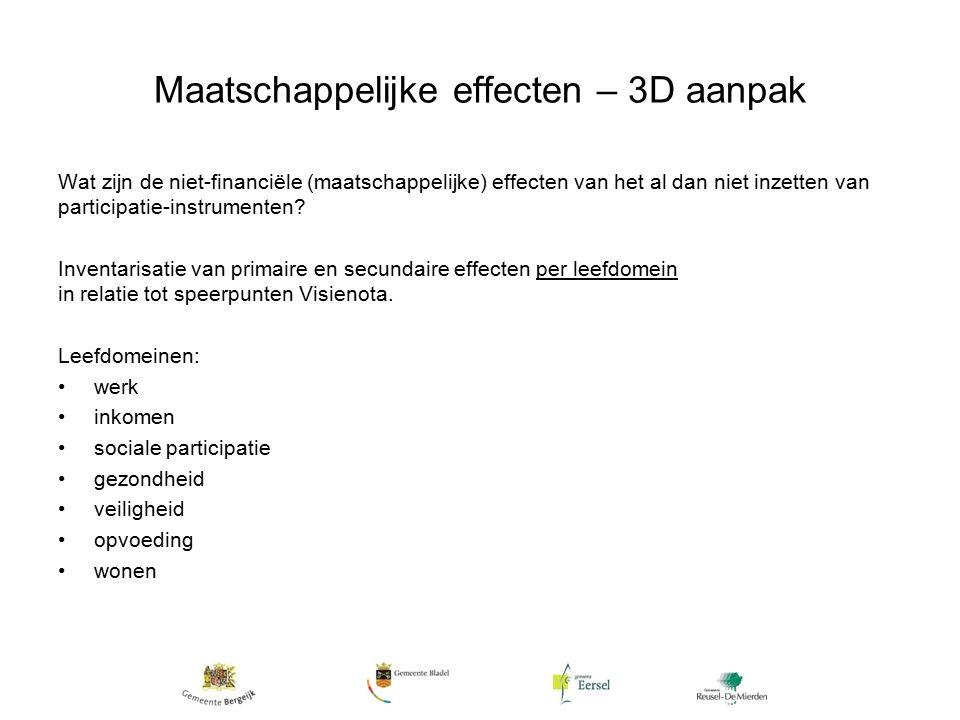 Maatschappelijke effecten – 3D aanpak Wat zijn de niet-financiële (maatschappelijke) effecten van het al dan niet inzetten van participatie-instrumenten.