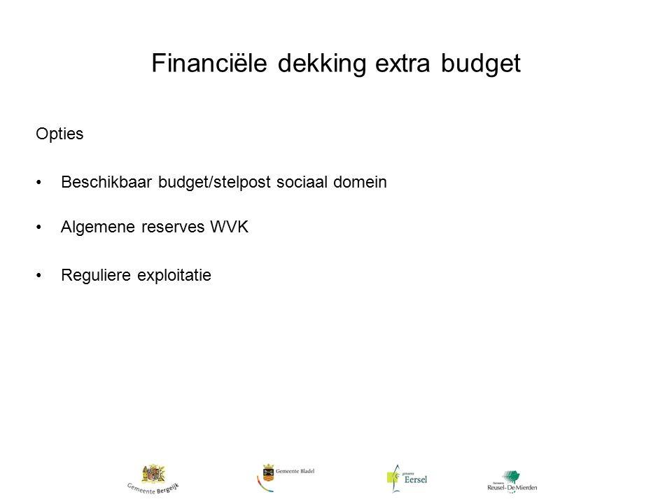 Financiële dekking extra budget Opties Beschikbaar budget/stelpost sociaal domein Algemene reserves WVK Reguliere exploitatie