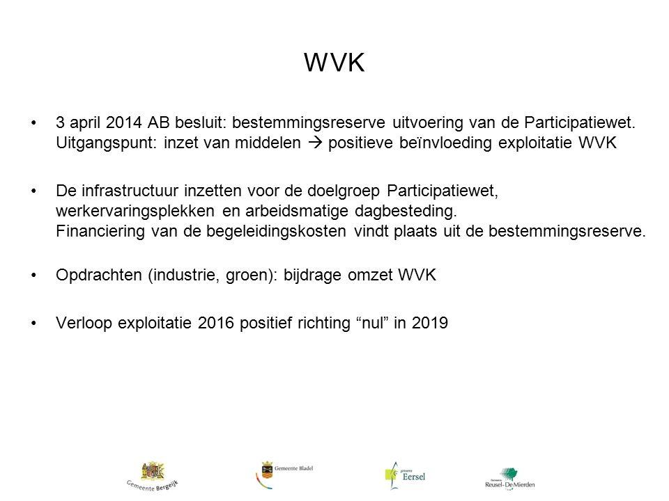 WVK 3 april 2014 AB besluit: bestemmingsreserve uitvoering van de Participatiewet.