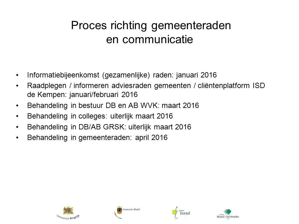 WVK Krimp 5% van de Wsw-bezetting 615 Arbeidsplaatsen (in 2015) naar 485 (in 2019) Vanaf 2016-2017 in de rode cijfers