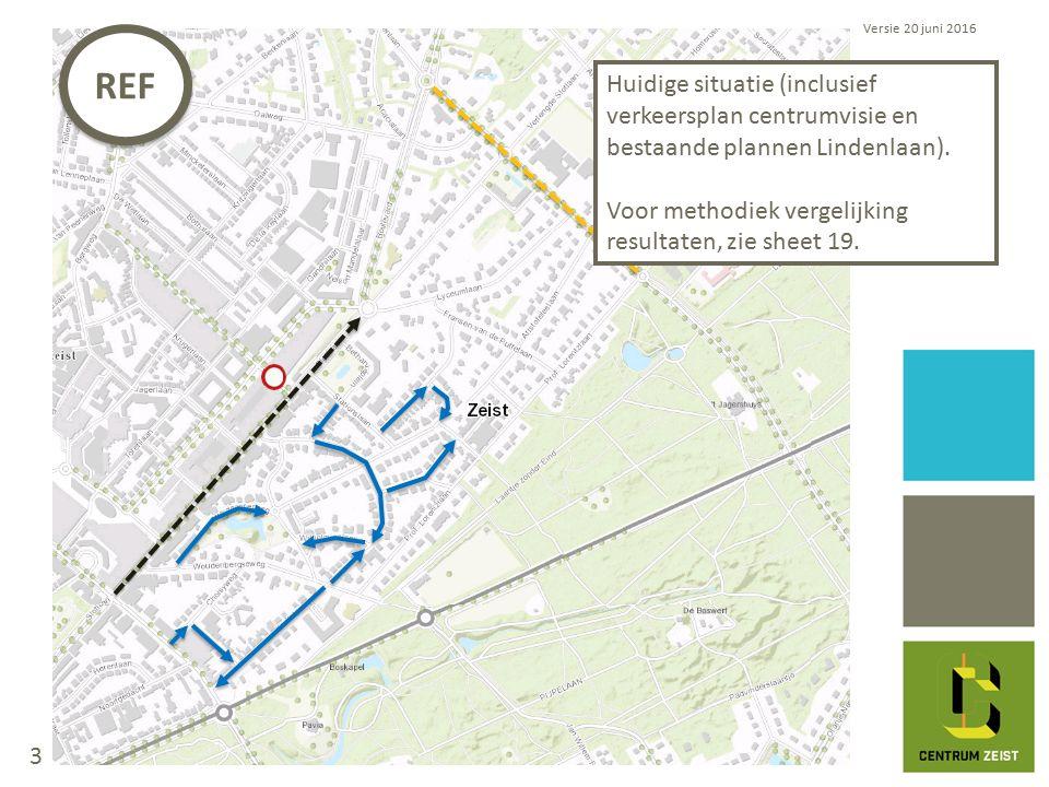 Huidige situatie (inclusief verkeersplan centrumvisie en bestaande plannen Lindenlaan).