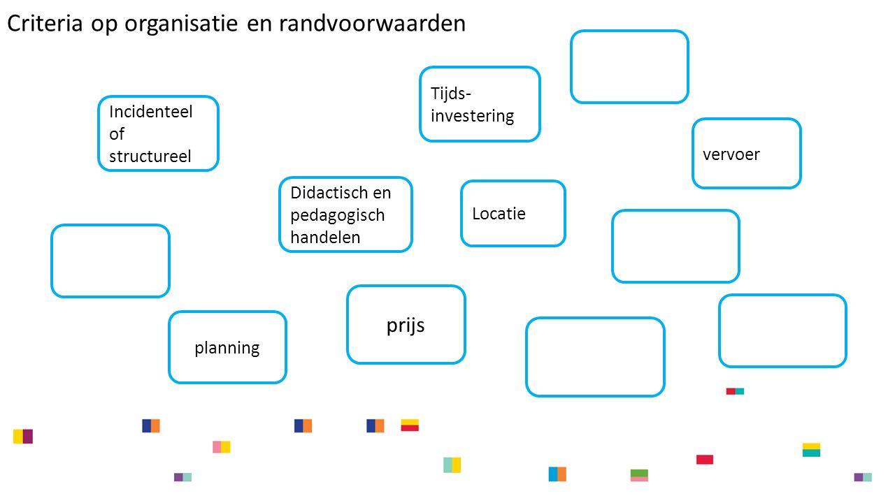 Tijds- investering vervoer Locatie prijs Didactisch en pedagogisch handelen Incidenteel of structureel planning Criteria op organisatie en randvoorwaarden